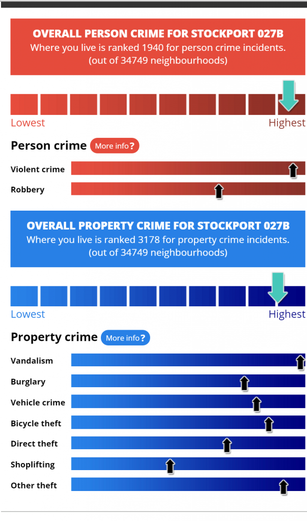 stepping_hill_crime